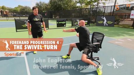 Forehand Progression 4 - The Swivel Turn