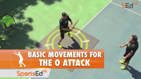 "Basic Movement For The ""O"" Attack"